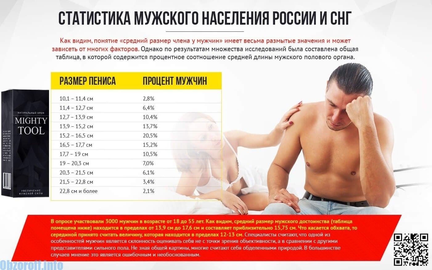 gyógyszerek a férfi erekciójának fokozására