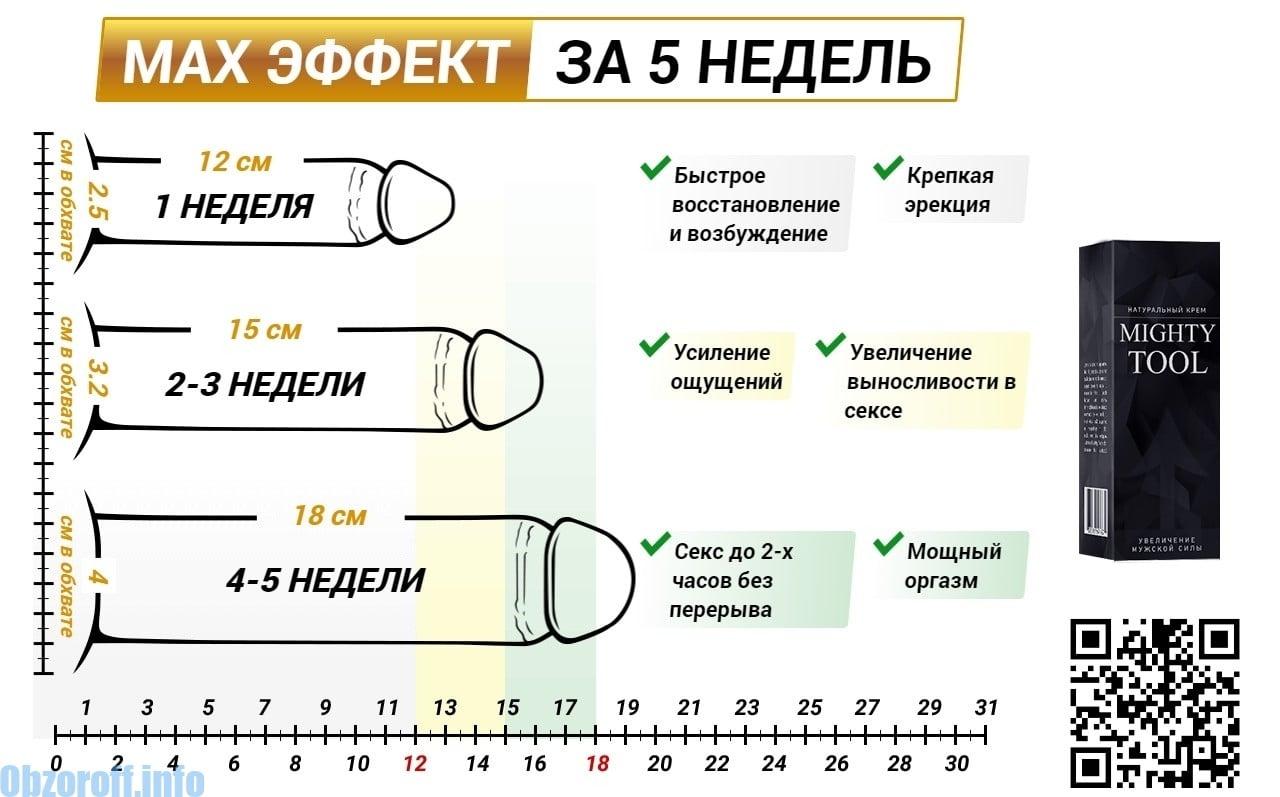 melyik pénisz átmérője normális pénisz a középkorban